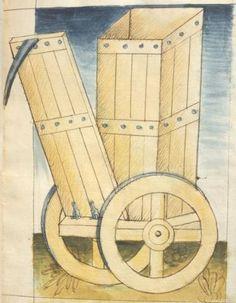 Bellifortis VerfasserKyeser, Conradus  ErschienenElsaß, [um 1460] Ms. germ. qu. 15  Folio 14r