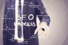 Startup Web Design | Essential Web Design Tips for Startups...