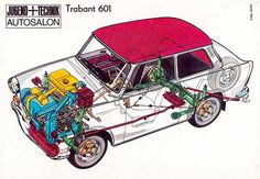 Trabant, Somehow thought there would be small animals powering it...