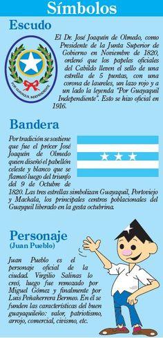 Símbolos de mi ciudad Guayaquil #guayaquil #ecuador #escudo #bandera