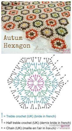 Hexagon Crochet Pattern, Crochet Motifs, Crochet Circles, Crochet Flower Patterns, Crochet Diagram, Afghan Crochet Patterns, Crochet Squares, Crochet Chart, Crochet Granny