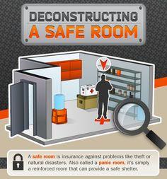 Deconstructing a Safe Room.