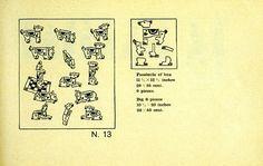 Joaquín Torres-García Catalogue Raisonné | Perro, c.1922–23 (T3 ...