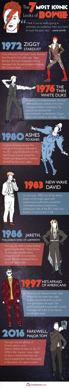 7 Most Iconic Looks of David Bowie Infographic. Try to imagine David Bowie without recalling some of the more outrageous and Avant-garde looks he's Ziggy Played Guitar, Aladdin Sane, Ziggy Stardust, Lady Stardust, Expo, David Jones, Shows, Cultura Pop, Chameleon