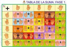 FASES DE LAS TABLA DE LA SUMA: FASE 1- MATERIAL ABN PARA IMPRIMIR. Education, Math, Numeracy, Blog, Pink, Math Games, Math Resources, Blogging, Teaching