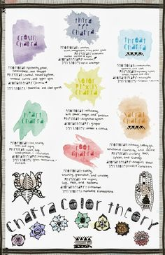 numie abbot: chakra color theory