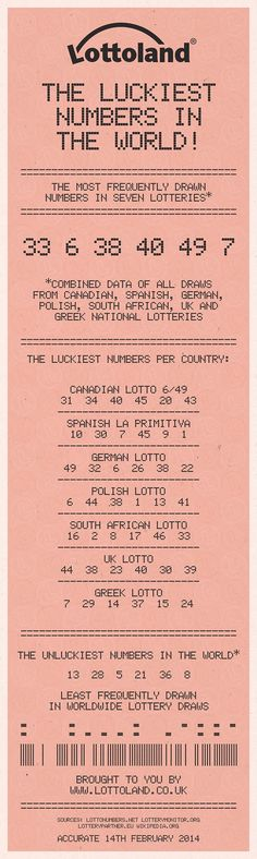 19 Best lucky numbers images in 2017 | Numbers, Lucky number