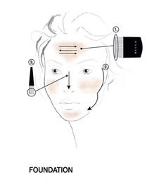 Using the broad side of the brush, sweep foundation horizontally across forehead (1) and the move to the cheeks & chin (2). Finish by sweeping vertically down the nose using the narrow surface of the brush (3).