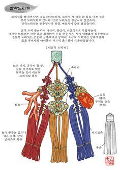 참고문헌 - 우리옷과 장신구(2003) 이경자 한국복식사전(2015)/강순제 외 담인복식미술관 개관기념도록(1999)