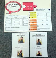 Media preview Solo Taxonomy, Linking Words, Thinking Maps, Compare And Contrast, Sorting, Bloom, Teaching, Education, Onderwijs