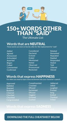 """250+ Other Words for """"Said"""" to Enhance Your Dialogue"""