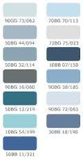paredes azules