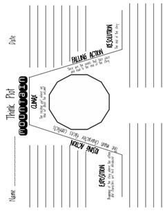 Use this Think Plot Mountain with your students to help them think about, visualize and jot down the key events from the story. This Graphic Organizer includes the 5 elements of Plot Structure, Exposition, Rising Action, Climax, Falling Action, and Resolution.