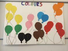 Enkel og fin måte å lage plakat om farger i engelskundervisningen på 1. trinn. Colours, Red, Pink, Blue, Pink Hair, Roses