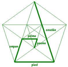 géométrie sacrée coudée