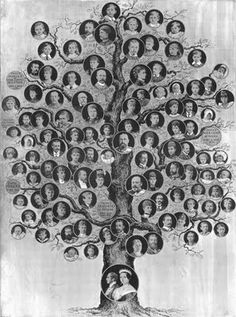 Queen Victoria Family Tree - Bing Images | ROyal FaMily TrEE of ...