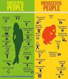 Succesful people VS unsuccesfull people