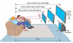 Lushome shares modern ideas and tips for living room furniture placement and positioning the TV on the wall Home Theater Rooms, Home Theater Design, Tv Distance, Living Room Tv Unit Designs, Tv Wall Design, Interior Design Tips, Engineering, How To Plan, Recherche Google