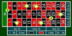 How to Play Roulette Play Roulette, Game Guide, Casino Games, Card Games, Poker, Cards, Maps, Playing Cards, Playing Card Games