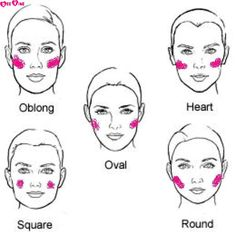 Where to apply blush according to face shape.