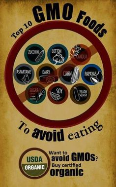 Top 10 GMO foods to avoid. #FoodEd