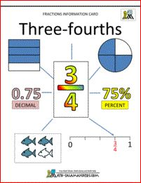 Three fourths fraction information page