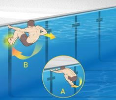 How to Do an Open Turn for Swimming | iSport.com
