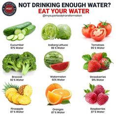 Fruits & Vegetable With a High Water Content   Not so long ago health experts nutritionists and researchers touted the 8x8 rule for water consumption  or eight 8-ounce glasses of water per day. The formula was easy to remember but even die-hard exercise devotees may have found the total daily intake a little difficult to swallow: a total of 64 ounces of water per day the equivalent of one-half gallon or 2 liters. But get ready for an update. The U.S. Reference Dietary Intake recommends that…