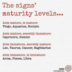 Accuracy is spot on.never date a Pisces or a libra.them bitch ass retards bring immaturity to a whole new level. Zodiac Sign Traits, Zodiac Signs Horoscope, Zodiac Star Signs, Aquarius Zodiac, My Zodiac Sign, Astrology Zodiac, Astrology Signs, Gemini Gemini, Capricorn Man