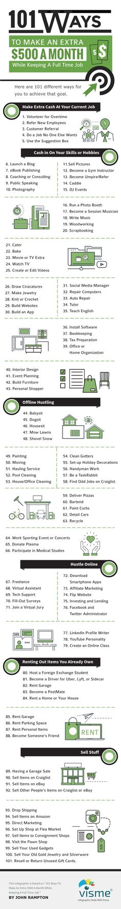 101 WAYS TO MAKE AN EXTRA $500 A MONTH WHILE KEEPING YOUR FULL TIME JOB [Infographic]