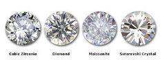 Diamonds Vs. Other Stones | eBay