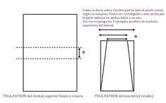 DIY funda máquina de coser https://www.facebook.com/photo.php?fbid=10151727762098519&set=a.158561158518.115851.154307203518&type=1&theater