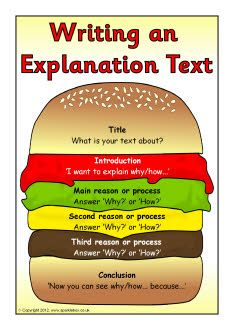 This is a helpful resource for teaching expository writing. Students are always motivated by food, and this hamburger will help them to remember the process of expository writing. Writing Genres, Expository Writing, Informational Writing, Teaching Writing, Writing Prompts, Kindergarten Writing, Writing Skills, Writing Ideas, Paragraph Writing