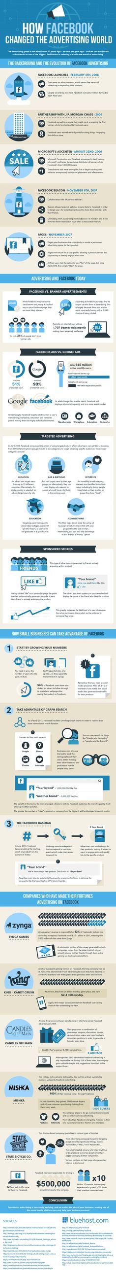 [Infographie] Comment Facebook a changé la publicité? #webmarketing #Facebook #Infographics #infographie