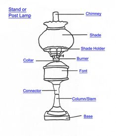 1000 Images About Furniture Anatomy On Pinterest