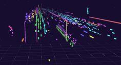 audio visualization software - Google zoeken