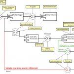 System Architecture Diagram, Floor Plans, Floor Plan Drawing, House Floor Plans