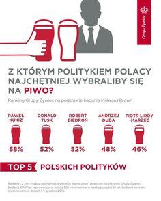 Polityka - znaleziska i wpisy o #polityka w Wykop.pl - od wpisu 21382943