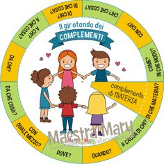 Italian Grammar, Italian Language, Teaching Tips, Teaching Reading, Learning Italian, English Lessons, Lesson Plans, Homeschool, Classroom