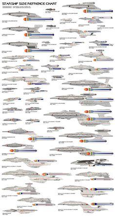 starship size refrence IIII by jbobroony on DeviantArt Star Trek Enterprise, Star Trek Voyager, Star Trek Legacy, Vaisseau Star Trek, Star Trek Tattoo, Deep Space Nine, Star Trek Cast, Lego Star Trek, Starfleet Ships