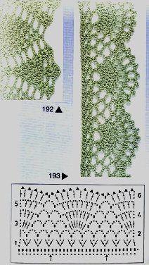 Crochet Patterns Lace Crochet Lace Edging for Handtowel ~~ sandragcoatti - Salvabrani Crochet Border Patterns, Crochet Boarders, Crochet Lace Edging, Crochet Motifs, Crochet Diagram, Crochet Chart, Lace Patterns, Thread Crochet, Crochet Trim