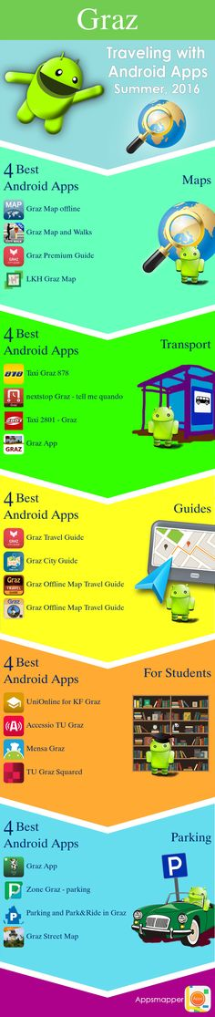Graz Android apps: Travel Guides, Maps, Transportation, Biking, Museums, Parking, Sport and apps for Students.