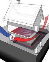 Benieuwd naar de prijs van een warmtepomp voor jouw woning? Een overzicht van prijzen met installatie van alle soorten warmtepompen vind je hier.