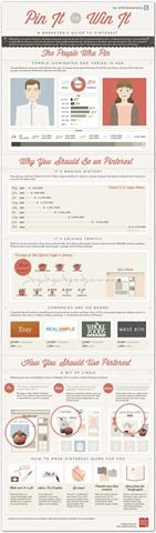 Pinterest - 11.7 million  visits in January. Further Interesting facts and figures from MDG Advertising