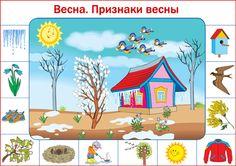 Играем до школы: Наглядный плакат для дошкольника - Весна. Признаки...