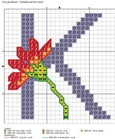 alfabeto dei fiori recisi: K