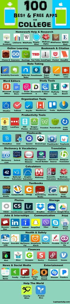 The biggest collection of useful apps for students. You'll find help for almost every instance of school and mostly for free! Check out the site for more details for each app and alternatives for your specific mobile device. Good Luck ! #GoodEducation