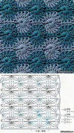 Easy Jasmine Crochet Stitch Pattern - C Crochet - Diy Crafts - Picpho Crochet Bedspread Pattern, Crochet Lace Edging, Crochet Motifs, Crochet Dishcloths, Crochet Diagram, Crochet Stitches Patterns, Crochet Chart, Stitch Patterns, Knitting Patterns