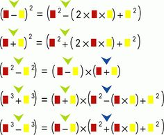 Hello guys, I would like to socialize this tip that I found very interesting … – fernando brasil de matos – Join in the world of pin Maths Puzzles, Math Worksheets, Calculus, Algebra, Math Magic, Math Formulas, Work Motivation, Instructional Design, Math Notebooks