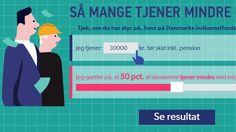 Interaktiv grafik: Hvor mange tjener mindre end dig?